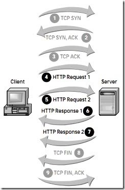 webserver-mod-security-05