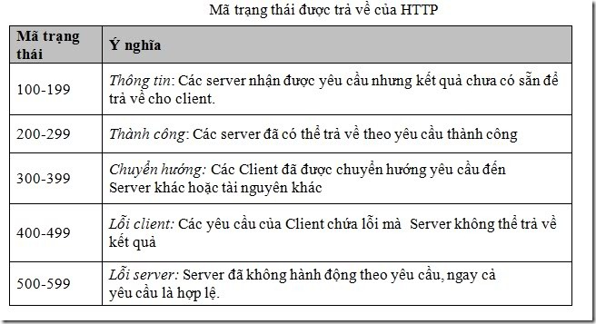 webserver-mod-security-07