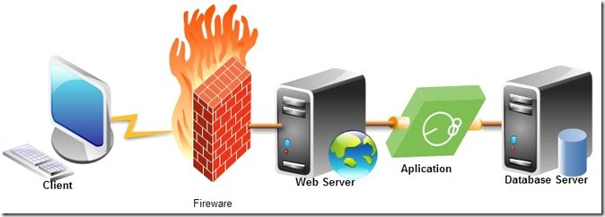webserver-mod-security-part2-01